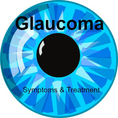 Glaucoma Signs And Treatment The Savvy Age