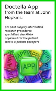 Doctella app offers a wealth of medical information by the professionals at John Hopkins. Very helpful for those considering surgery.