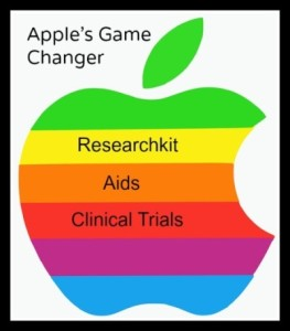 Game changer. Researchkit by Apple Aids Clinical Trials