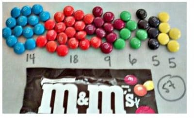 Bag of plain M&M's
