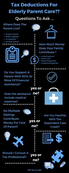 Parent tax deductions infographic
